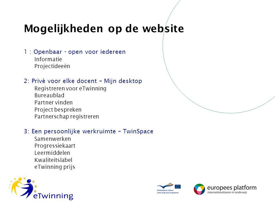 [ rien hazekamp] Ambassadeur eTwinning eTwinning Nederland etwinning@epf.nl 072 511 8502 www.etwinning.net www.etwinning.nl