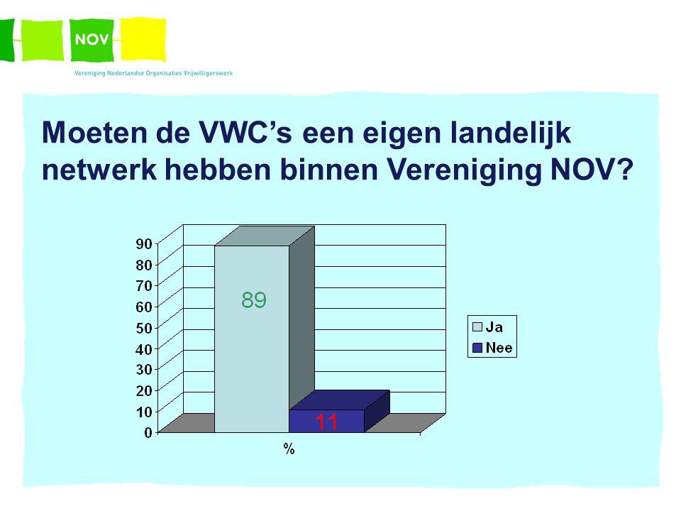 Moeten de VWC's een eigen landelijk netwerk hebben binnen Vereniging NOV?