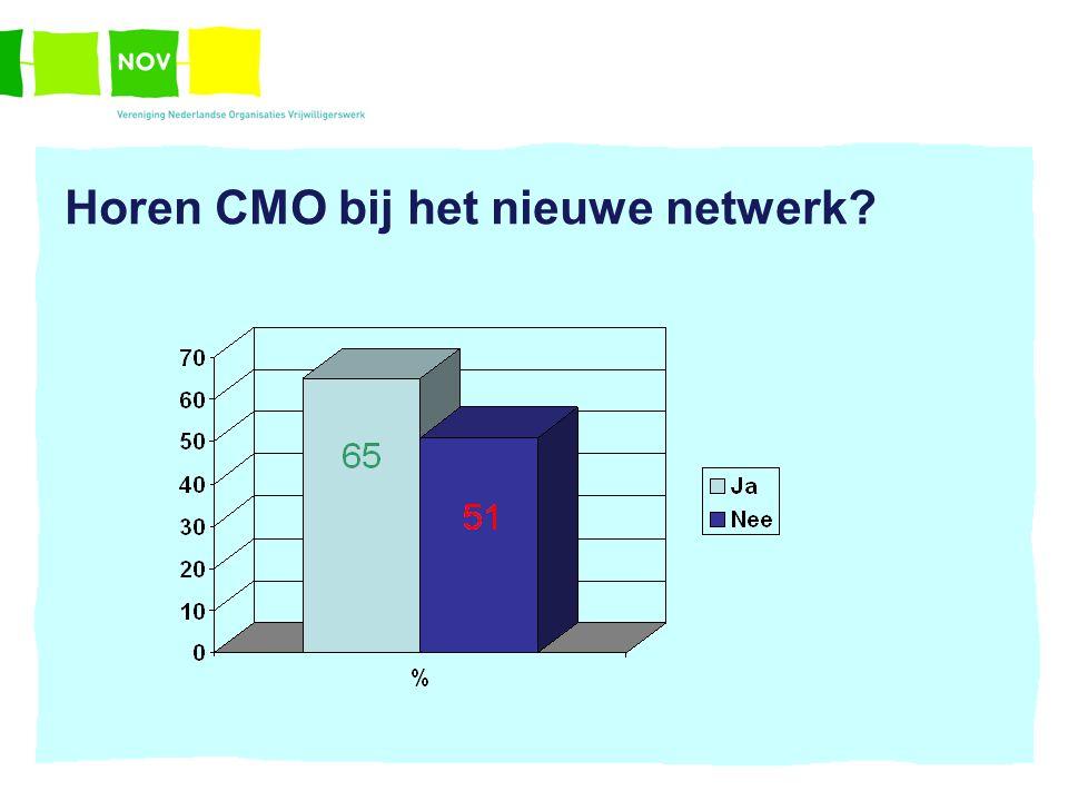 Horen CMO bij het nieuwe netwerk