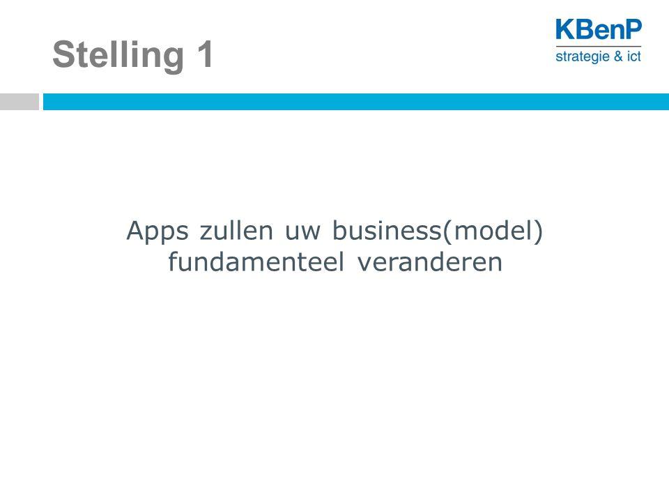 Stelling 1 Apps zullen uw business(model) fundamenteel veranderen