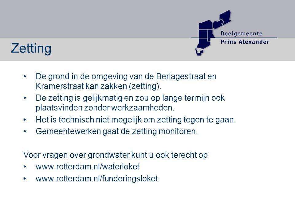 Zetting De grond in de omgeving van de Berlagestraat en Kramerstraat kan zakken (zetting).
