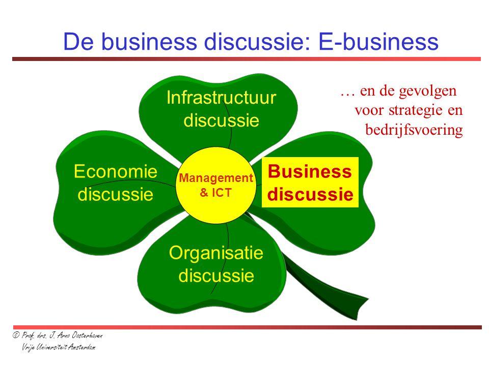 De business discussie: E-business … en de gevolgen voor strategie en bedrijfsvoering © Prof. drs. J. Arno Oosterhaven Vrije Universiteit Amsterdam Inf