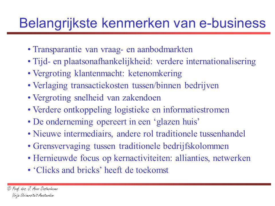 Belangrijkste kenmerken van e-business Transparantie van vraag- en aanbodmarkten Tijd- en plaatsonafhankelijkheid: verdere internationalisering Vergro