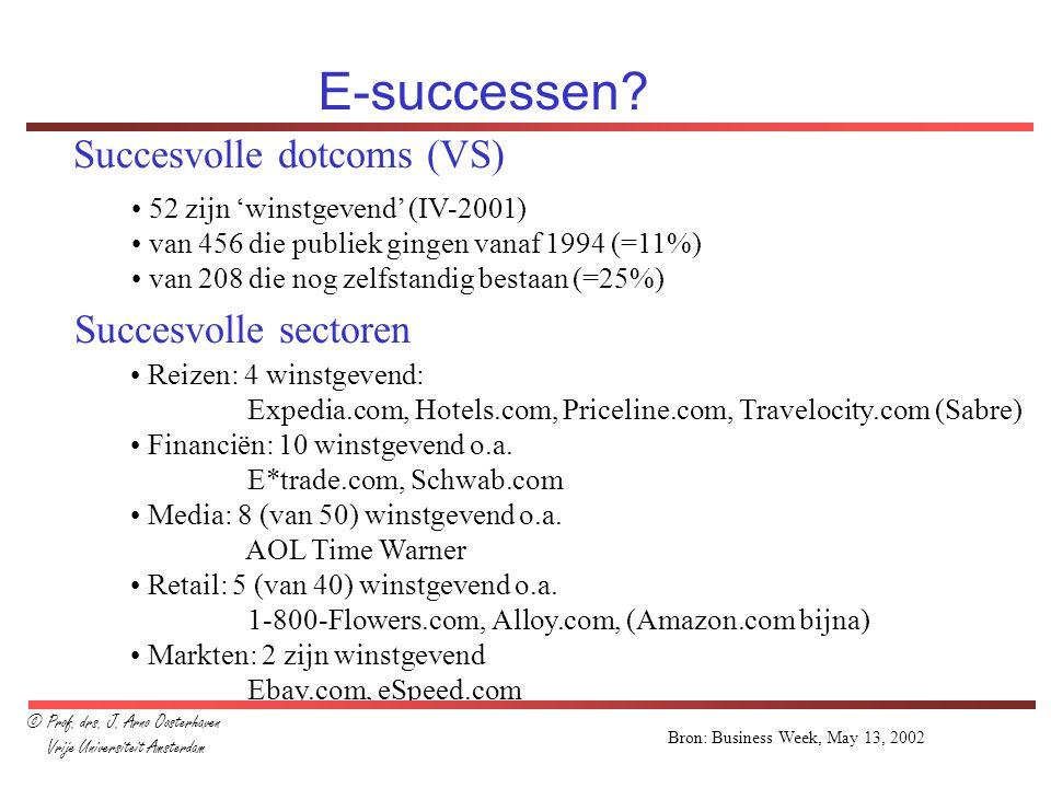 Succesvolle dotcoms (VS) 52 zijn 'winstgevend' (IV-2001) van 456 die publiek gingen vanaf 1994 (=11%) van 208 die nog zelfstandig bestaan (=25%) E-suc