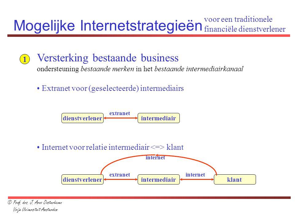 Mogelijke Internetstrategieën Versterking bestaande business ondersteuning bestaande merken in het bestaande intermediairkanaal 1 Extranet voor (gesel