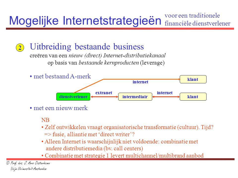 Mogelijke Internetstrategieën voor een traditionele financiële dienstverlener Uitbreiding bestaande business creëren van een nieuw (direct) Internet-d