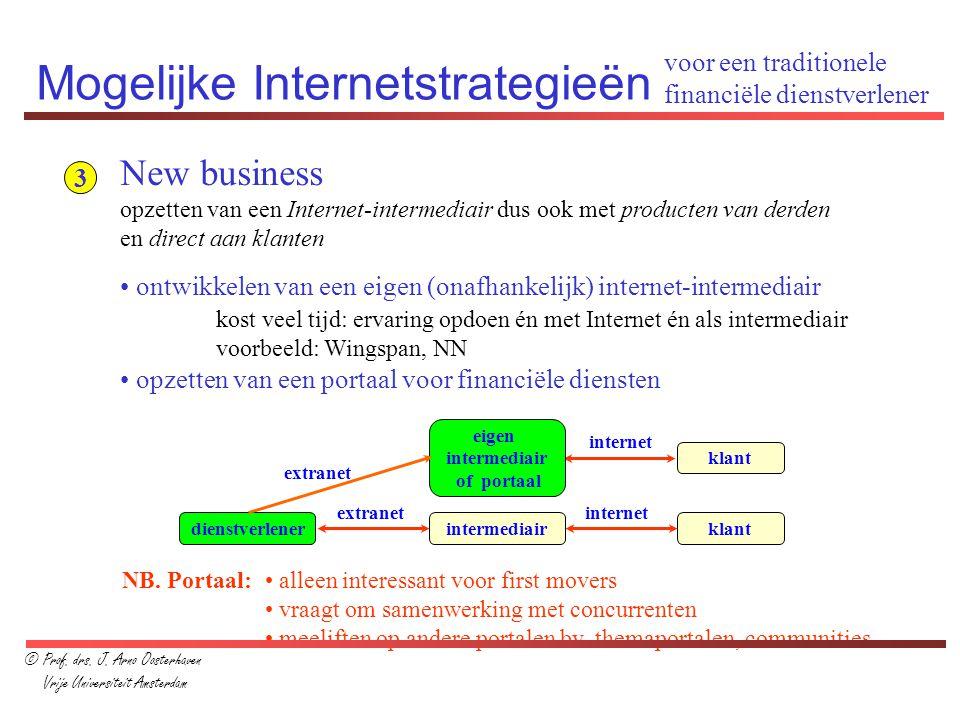 Mogelijke Internetstrategieën voor een traditionele financiële dienstverlener New business opzetten van een Internet-intermediair dus ook met producte