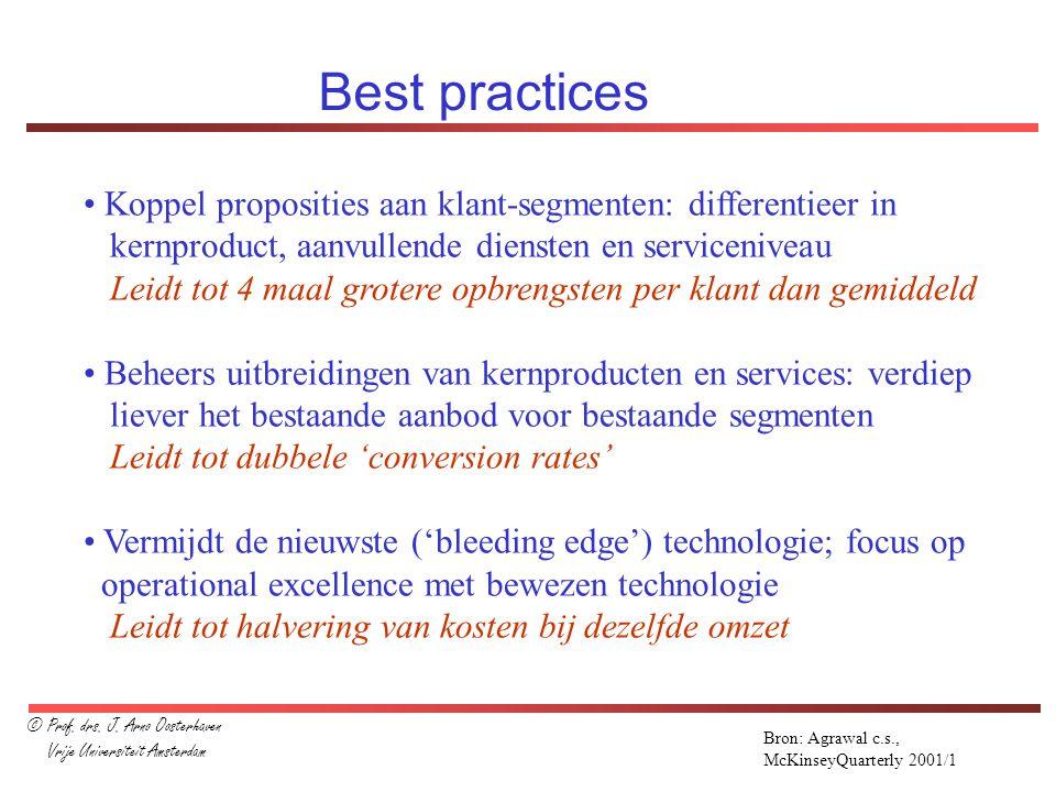Bron: Agrawal c.s., McKinseyQuarterly 2001/1 Best practices Koppel proposities aan klant-segmenten: differentieer in kernproduct, aanvullende diensten