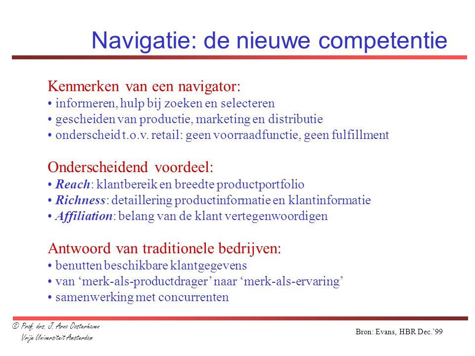 Navigatie: de nieuwe competentie Kenmerken van een navigator: informeren, hulp bij zoeken en selecteren gescheiden van productie, marketing en distrib