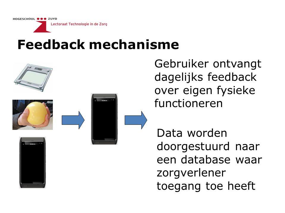 Feedback mechanisme Gebruiker ontvangt dagelijks feedback over eigen fysieke functioneren Data worden doorgestuurd naar een database waar zorgverlener