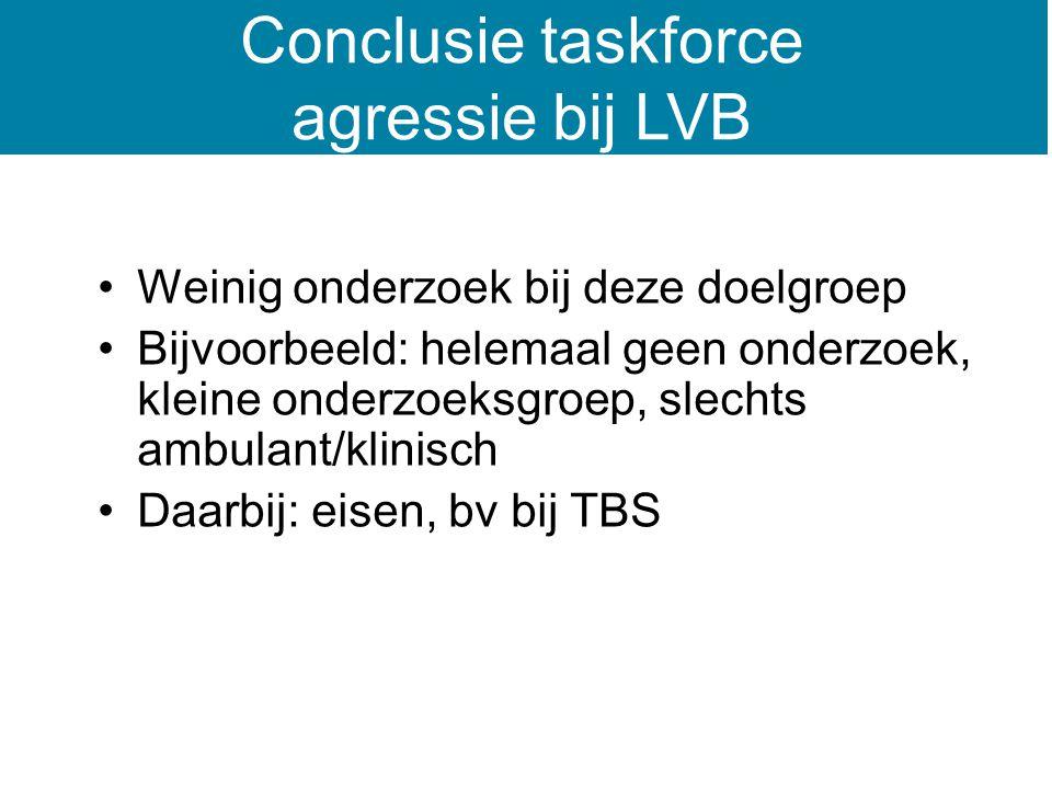 Weinig onderzoek bij deze doelgroep Bijvoorbeeld: helemaal geen onderzoek, kleine onderzoeksgroep, slechts ambulant/klinisch Daarbij: eisen, bv bij TBS Conclusie taskforce agressie bij LVB