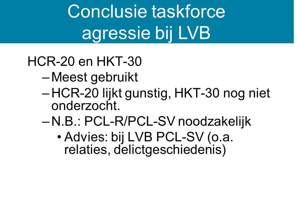 HCR-20 en HKT-30 –Meest gebruikt –HCR-20 lijkt gunstig, HKT-30 nog niet onderzocht.
