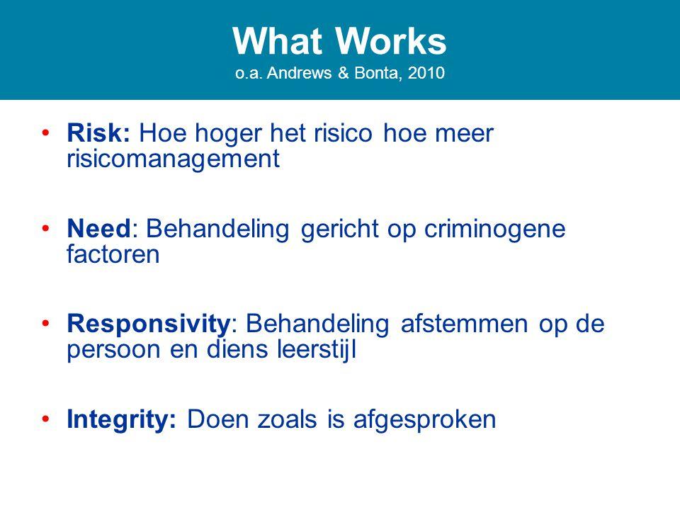 What Works Risk: Hoe hoger het risico hoe meer risicomanagement Need: Behandeling gericht op criminogene factoren Responsivity: Behandeling afstemmen op de persoon en diens leerstijl Integrity: Doen zoals is afgesproken What Works o.a.