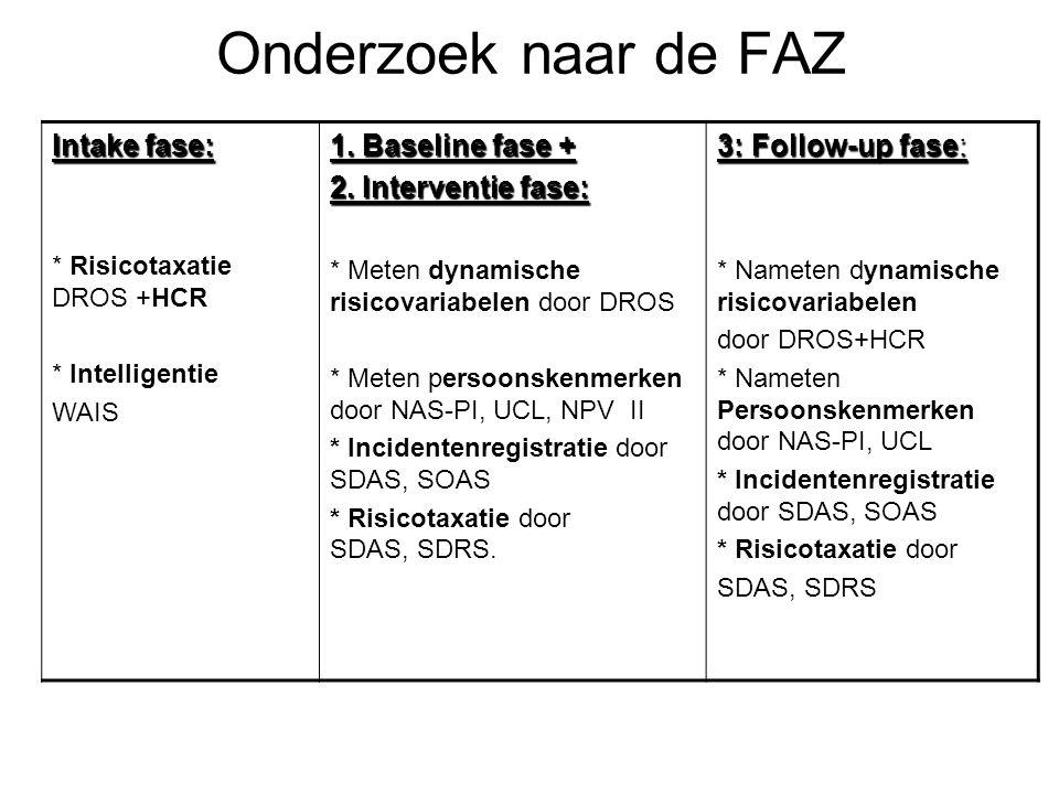 Intake fase: * Risicotaxatie DROS +HCR * Intelligentie WAIS 1.