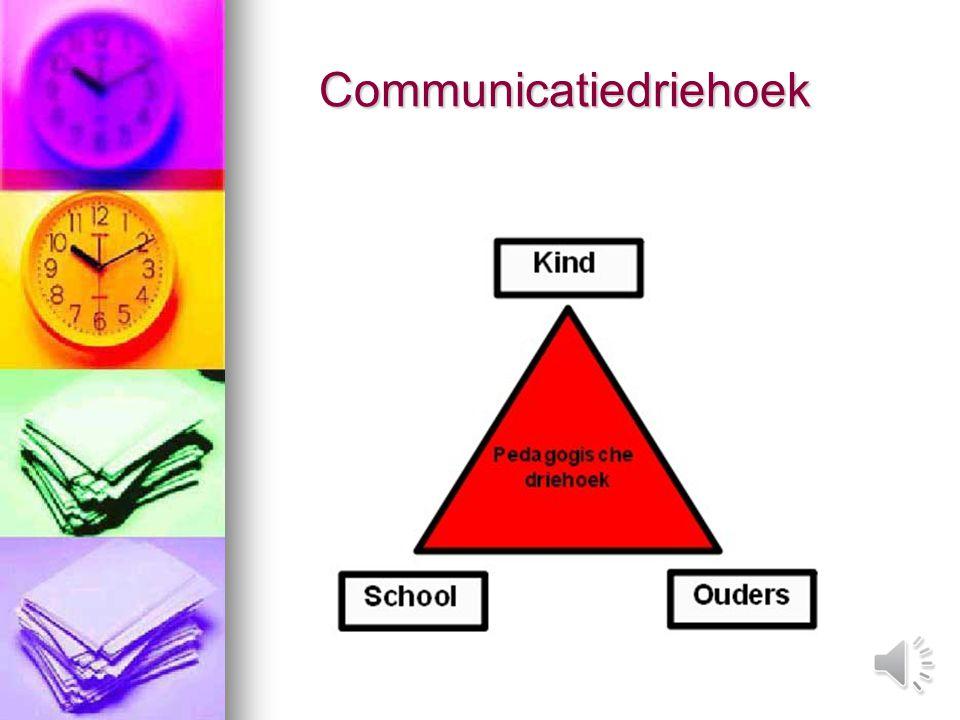 Communicatiedriehoek Communicatiedriehoek