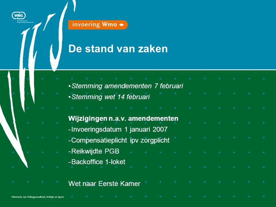De stand van zaken Stemming amendementen 7 februari Stemming wet 14 februari Wijzigingen n.a.v.