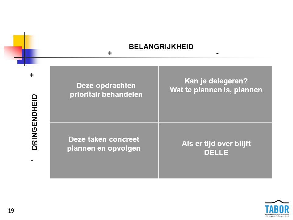 19 De prioriteitenmatrix: de juiste actie BELANGRIJKHEID +- + - DRINGENDHEID Deze opdrachten prioritair behandelen Als er tijd over blijft DELLE Deze