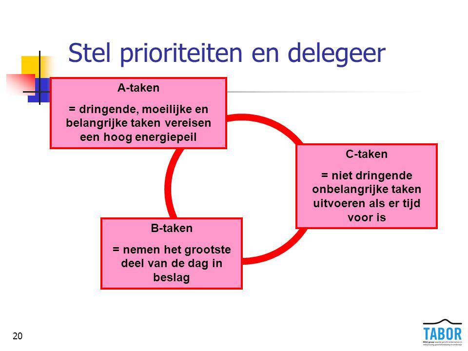 20 Stel prioriteiten en delegeer A-taken = dringende, moeilijke en belangrijke taken vereisen een hoog energiepeil B-taken = nemen het grootste deel v