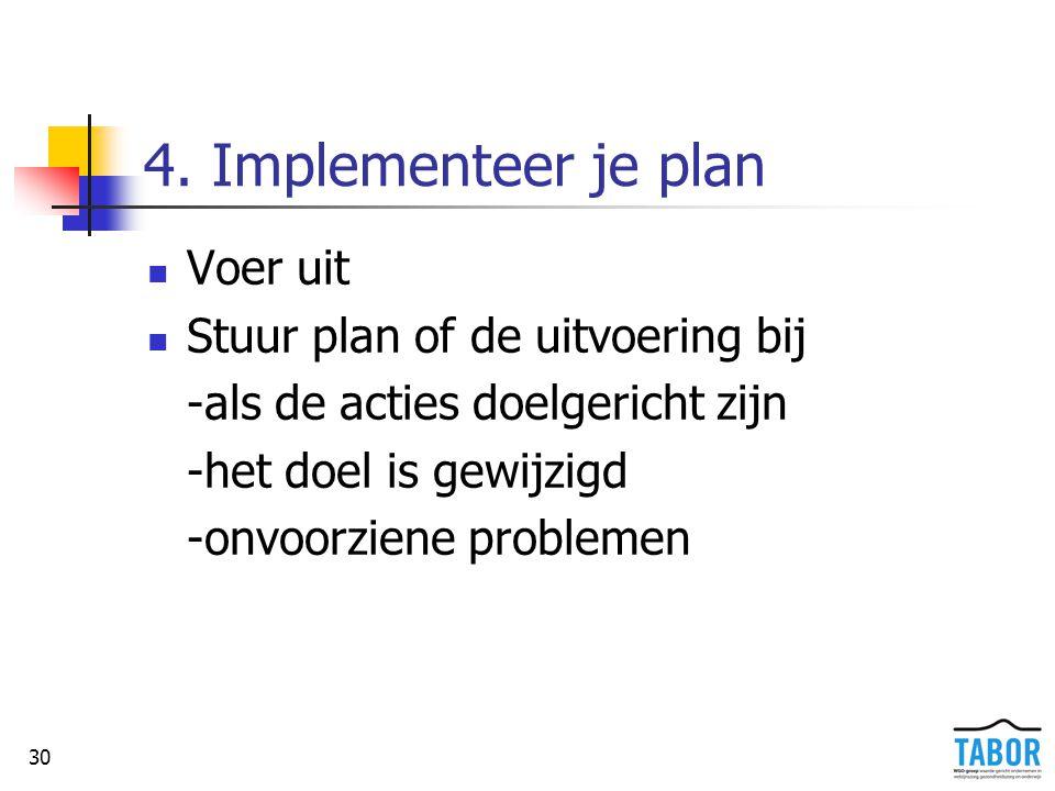 30 4. Implementeer je plan Voer uit Stuur plan of de uitvoering bij -als de acties doelgericht zijn -het doel is gewijzigd -onvoorziene problemen