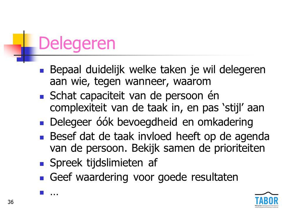 36 Delegeren Bepaal duidelijk welke taken je wil delegeren aan wie, tegen wanneer, waarom Schat capaciteit van de persoon én complexiteit van de taak