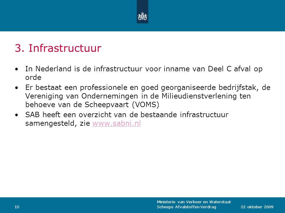 Ministerie van Verkeer en Waterstaat Scheeps Afvalstoffen Verdrag1522 oktober 2009 3. Infrastructuur In Nederland is de infrastructuur voor inname van