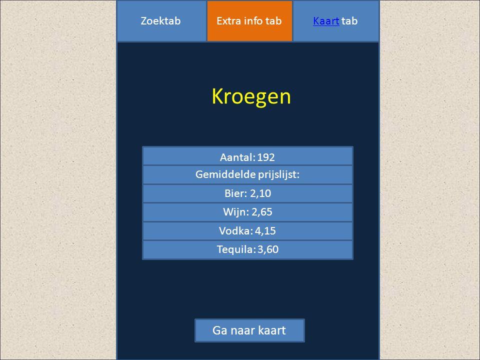 ZoektabExtra info tabKaart tab Aantal: 192 Gem prijslijst: Bier: 2,10 euro Wijn: 2,20 euro Vodka: 3,40 euro Gemiddelde prijslijst: Bier: 2,10 Wijn: 2,