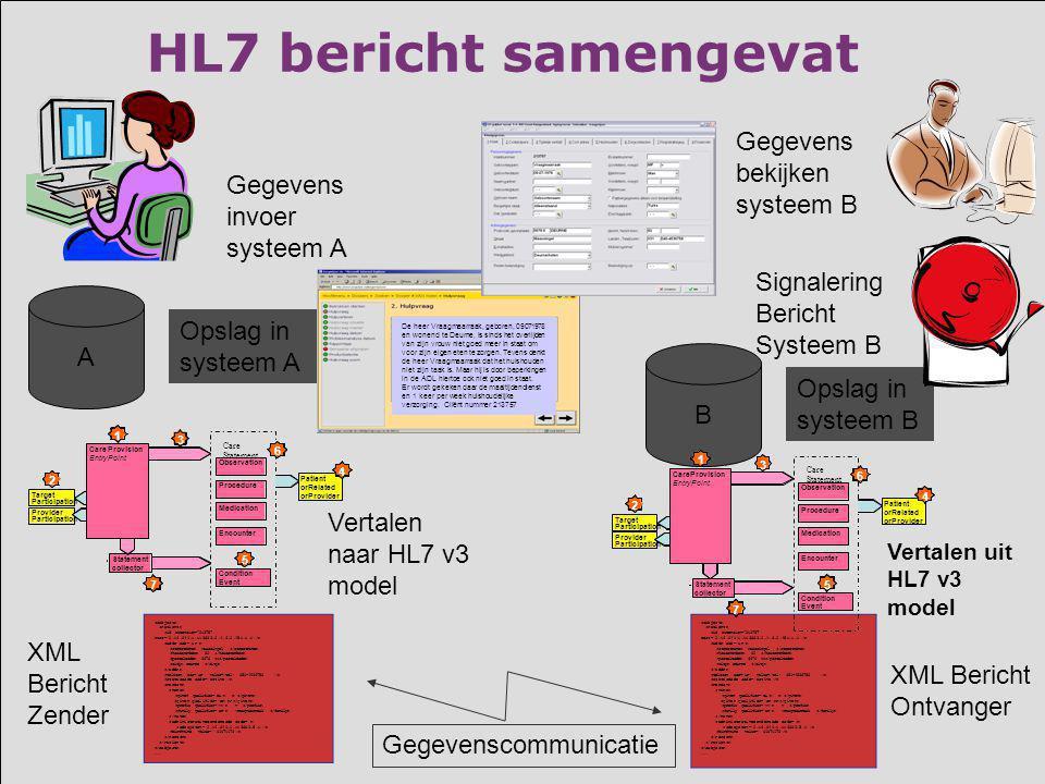 HL7 bericht samengevat Gegevens invoer systeem A Gegevens bekijken systeem B A Opslag in systeem A Maassingel 82 6678 II DEURNE M P v Vraagmaarraak...