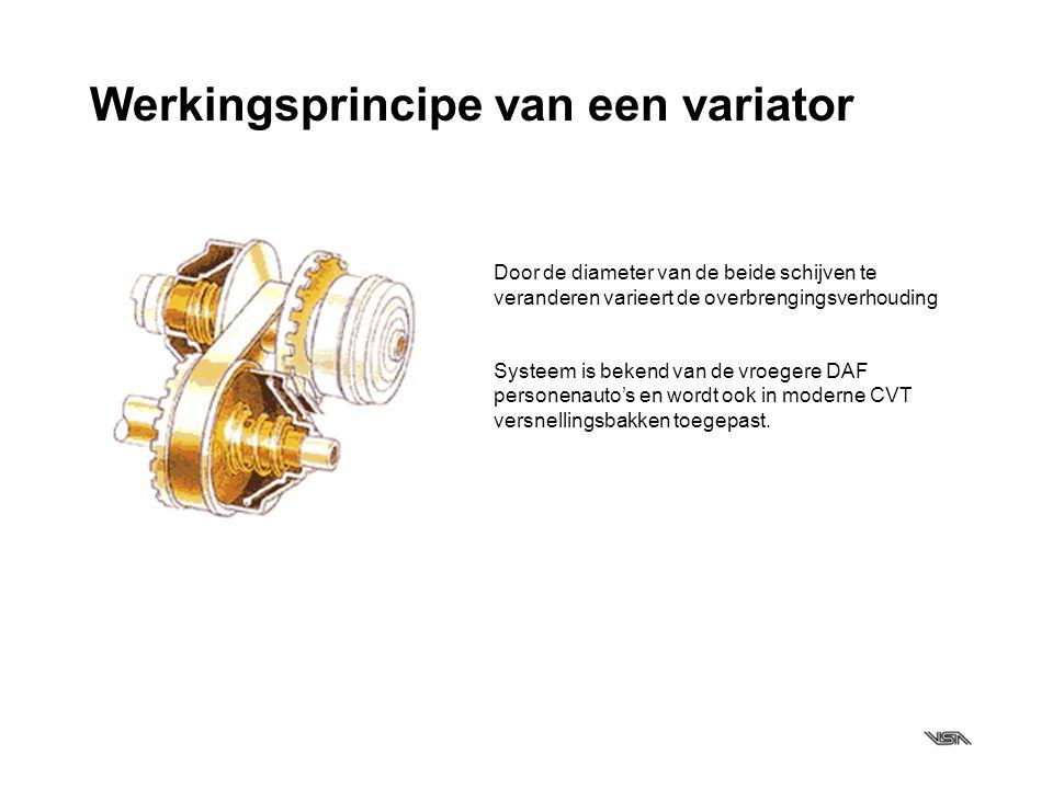 Werkingsprincipe van een variator Door de diameter van de beide schijven te veranderen varieert de overbrengingsverhouding Systeem is bekend van de vr