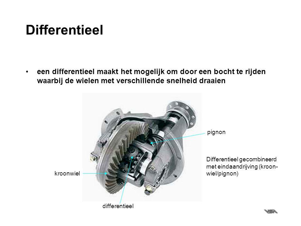 pignon differentieel kroonwiel Differentieel een differentieel maakt het mogelijk om door een bocht te rijden waarbij de wielen met verschillende snel