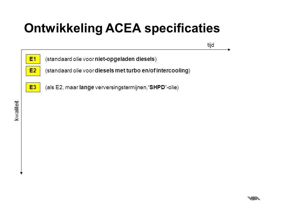 """Ontwikkeling ACEA specificaties tijd kwaliteit E1 E3 E2 (standaard olie voor niet-opgeladen diesels) (als E2, maar lange verversingstermijnen,""""SHPD""""-o"""