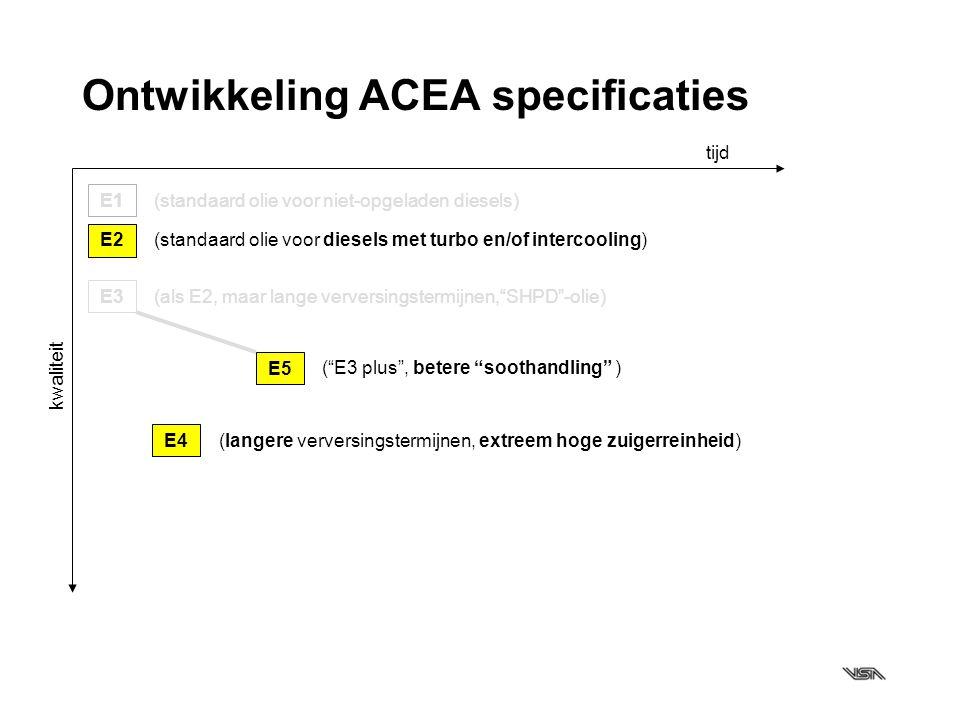 """Ontwikkeling ACEA specificaties tijd kwaliteit E3 E2 (als E2, maar lange verversingstermijnen,""""SHPD""""-olie) (standaard olie voor diesels met turbo en/o"""