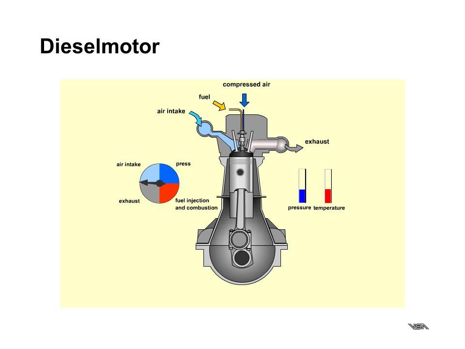 Achtergrond van lowSAPS AdBlue tank op bedrijfsauto modern deeltjesfilter DPF Effect van asgehalte in de smeerolie op de hoeveelheid deeltjes (in poedervorm) die achterblijven op het deeltjesfilter in de uitlaat van een bedrijfswagen.