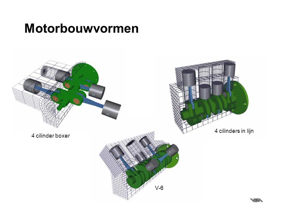 Motorbouwvormen 4 cilinder boxer 4 cilinders in lijn V-6