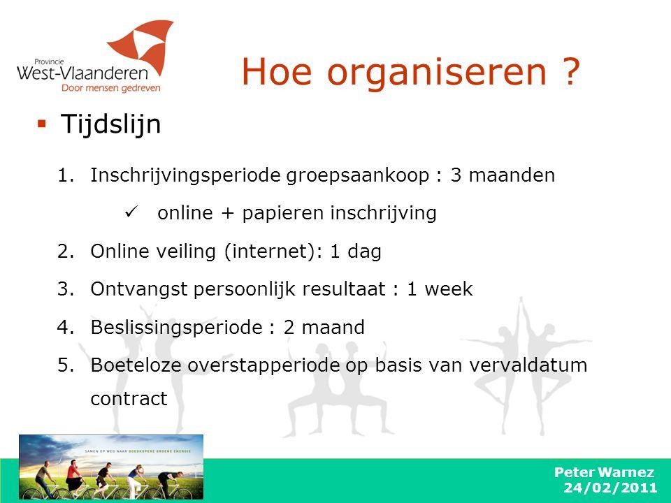 Peter Warnez 24/02/2011 Hoe organiseren ?  Tijdslijn 1.Inschrijvingsperiode groepsaankoop : 3 maanden online + papieren inschrijving 2.Online veiling
