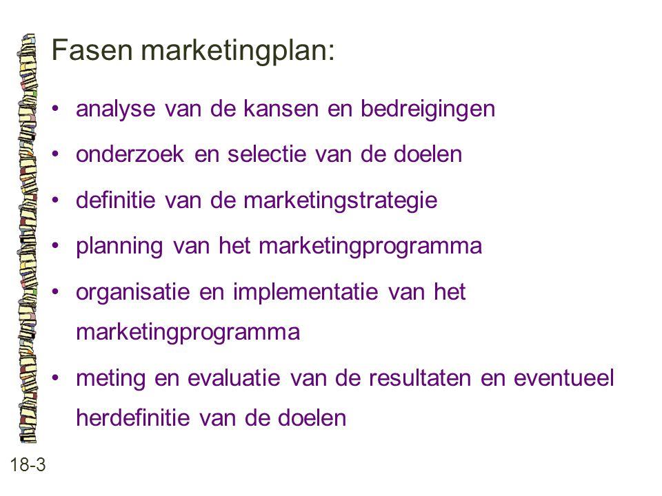 Fasen marketingplan: 18-3 analyse van de kansen en bedreigingen onderzoek en selectie van de doelen definitie van de marketingstrategie planning van het marketingprogramma organisatie en implementatie van het marketingprogramma meting en evaluatie van de resultaten en eventueel herdefinitie van de doelen
