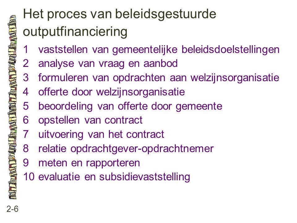 Het proces van beleidsgestuurde outputfinanciering 2-6 1vaststellen van gemeentelijke beleidsdoelstellingen 2analyse van vraag en aanbod 3formuleren v