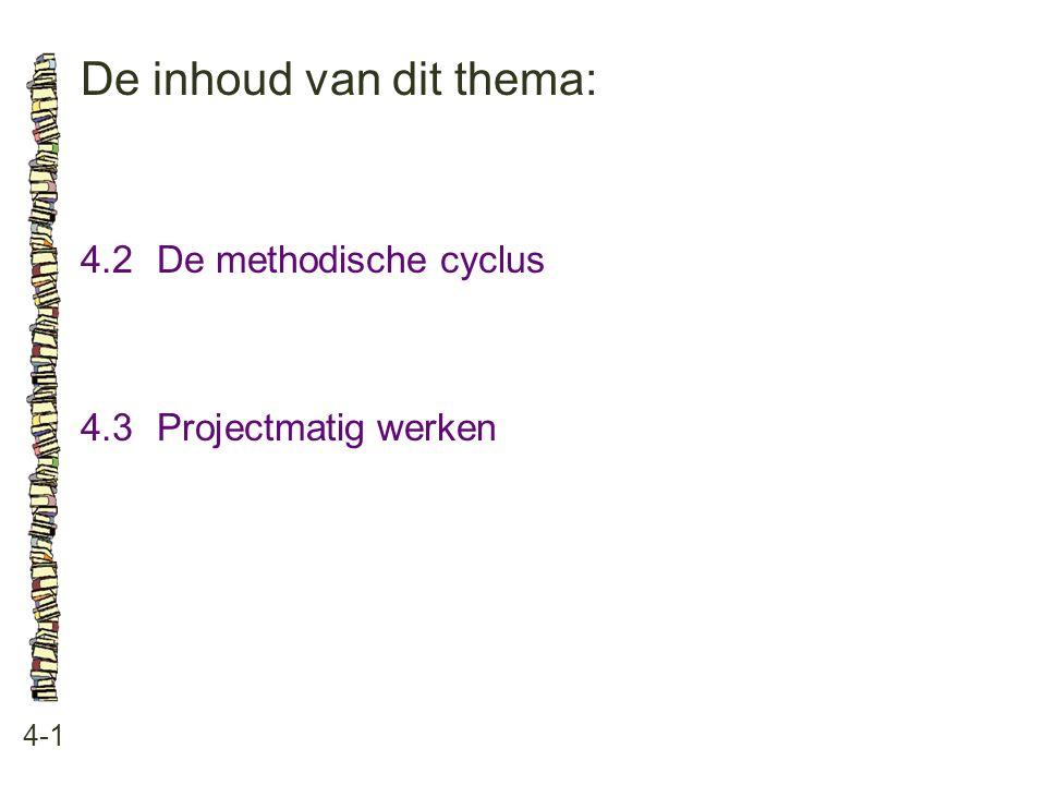 De inhoud van dit thema: 4-1 4.2De methodische cyclus 4.3 Projectmatig werken
