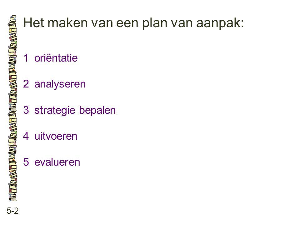 Het maken van een plan van aanpak: 5-2 1oriëntatie 2analyseren 3strategie bepalen 4uitvoeren 5evalueren
