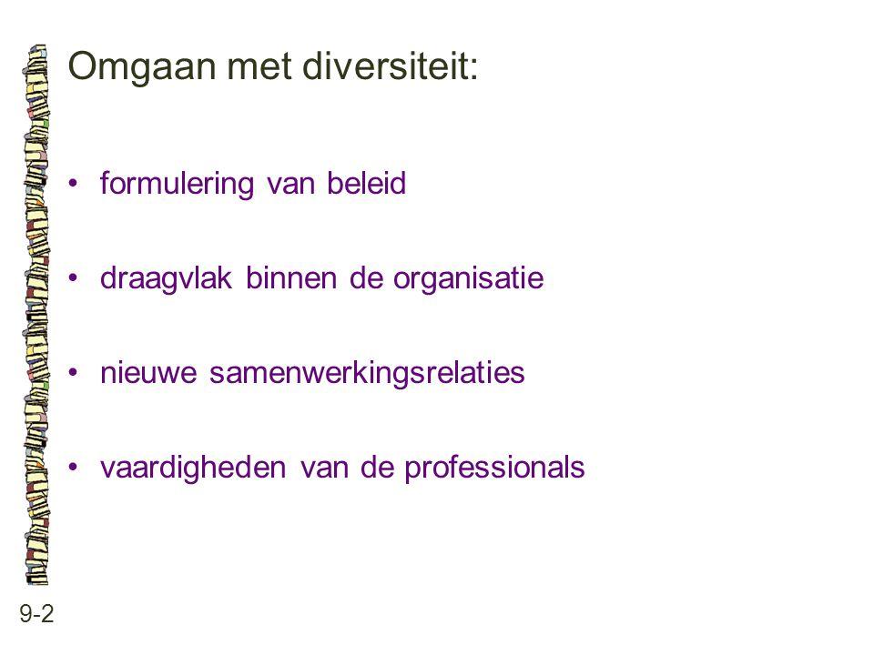 Omgaan met diversiteit: 9-2 formulering van beleid draagvlak binnen de organisatie nieuwe samenwerkingsrelaties vaardigheden van de professionals