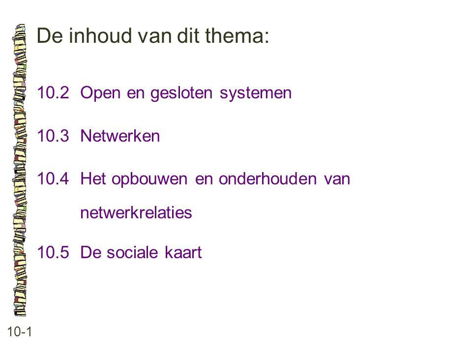 De inhoud van dit thema: 10-1 10.2Open en gesloten systemen 10.3 Netwerken 10.4 Het opbouwen en onderhouden van netwerkrelaties 10.5 De sociale kaart