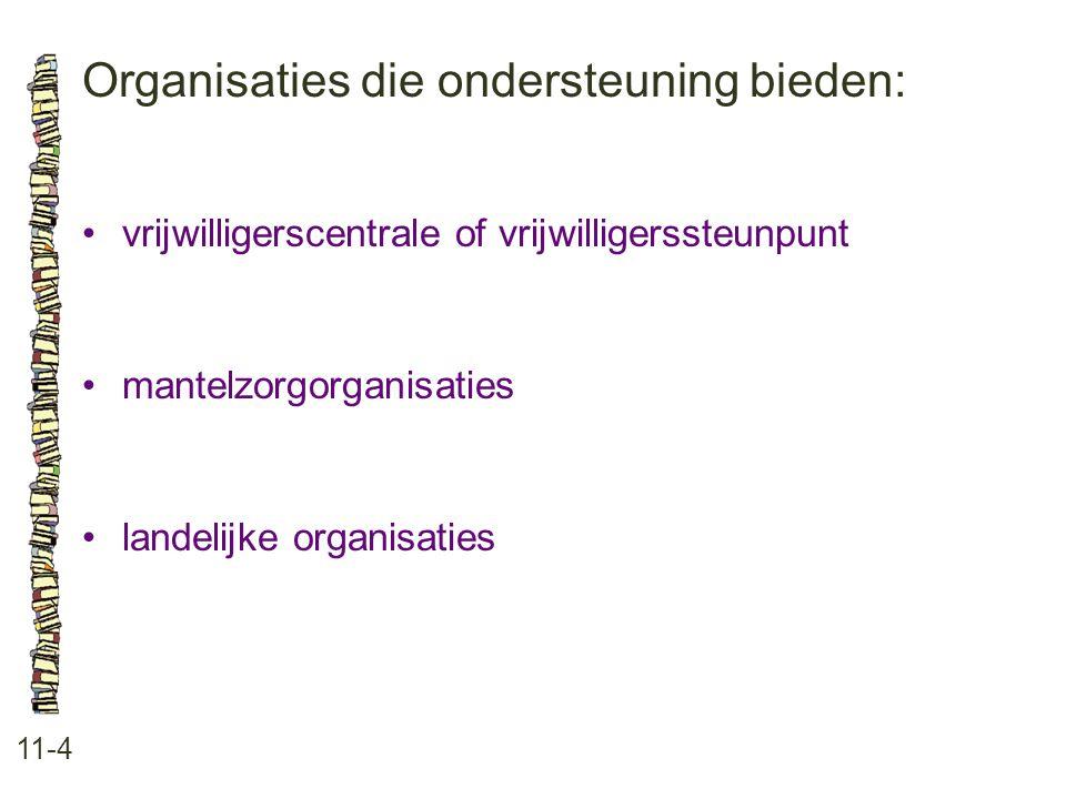 Organisaties die ondersteuning bieden: 11-4 vrijwilligerscentrale of vrijwilligerssteunpunt mantelzorgorganisaties landelijke organisaties