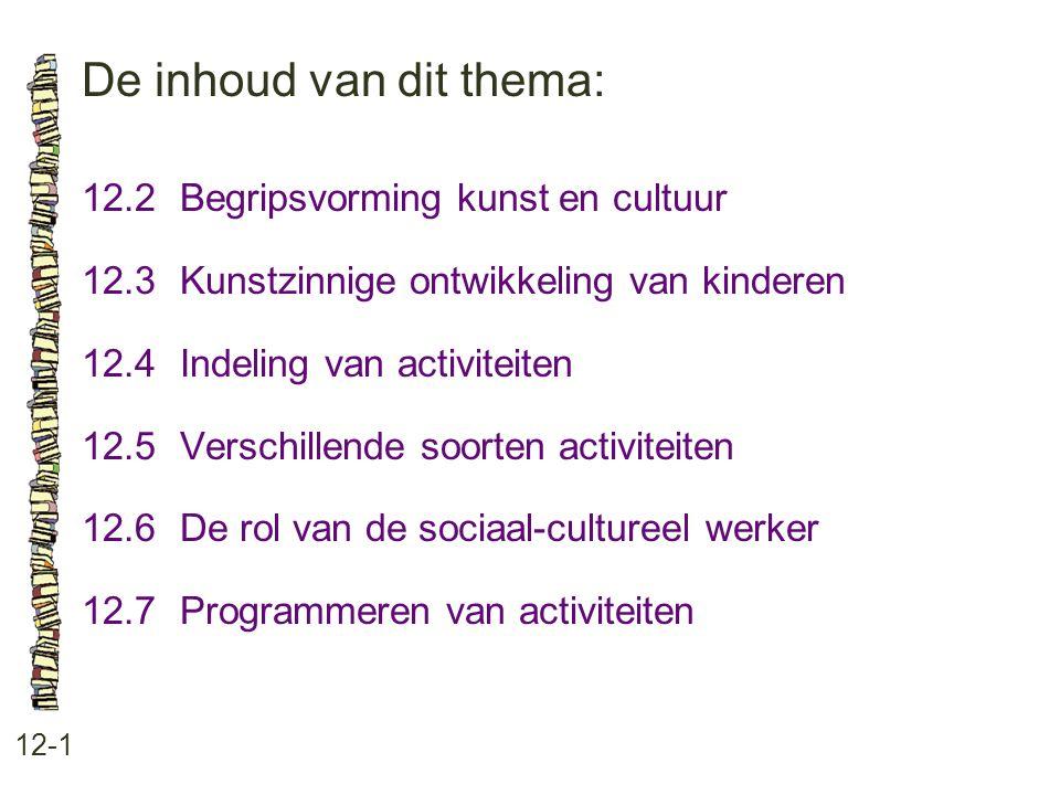 De inhoud van dit thema: 12-1 12.2Begripsvorming kunst en cultuur 12.3 Kunstzinnige ontwikkeling van kinderen 12.4 Indeling van activiteiten 12.5 Vers