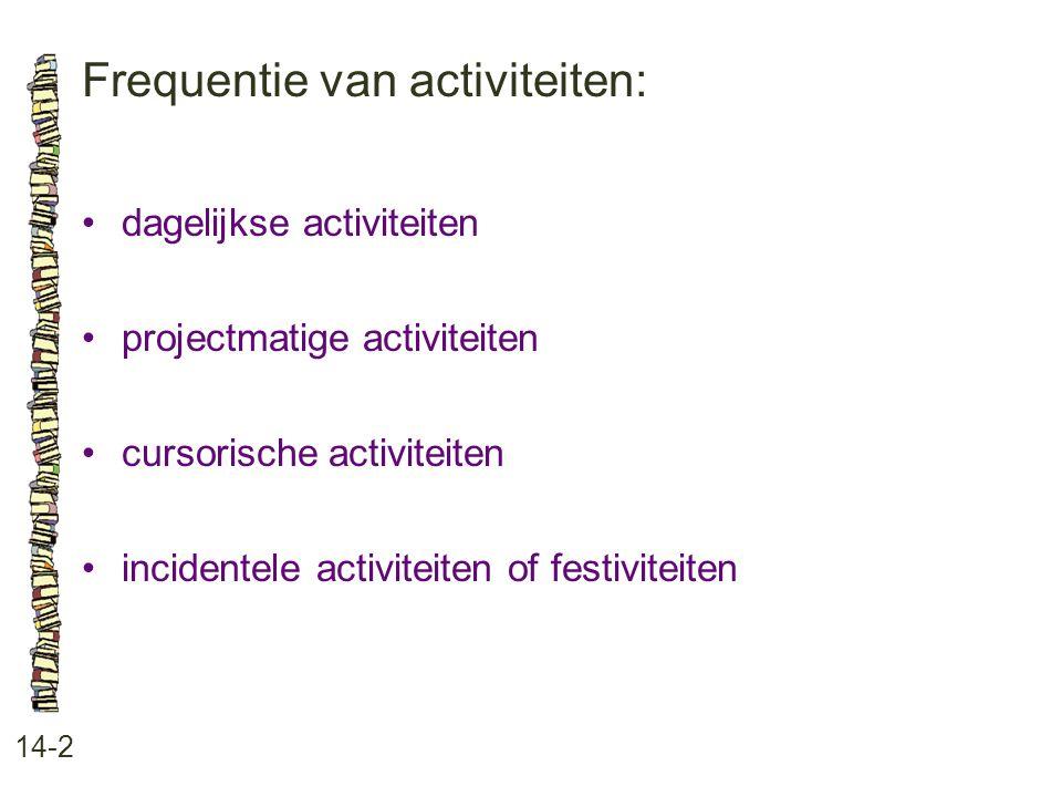 Frequentie van activiteiten: 14-2 dagelijkse activiteiten projectmatige activiteiten cursorische activiteiten incidentele activiteiten of festiviteite