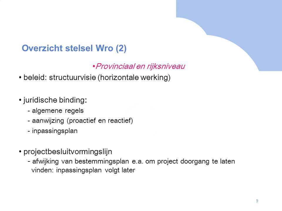 9 Overzicht stelsel Wro (2) Provinciaal en rijksniveau beleid: structuurvisie (horizontale werking) juridische binding: - algemene regels - aanwijzing (proactief en reactief) - inpassingsplan projectbesluitvormingslijn - afwijking van bestemmingsplan e.a.