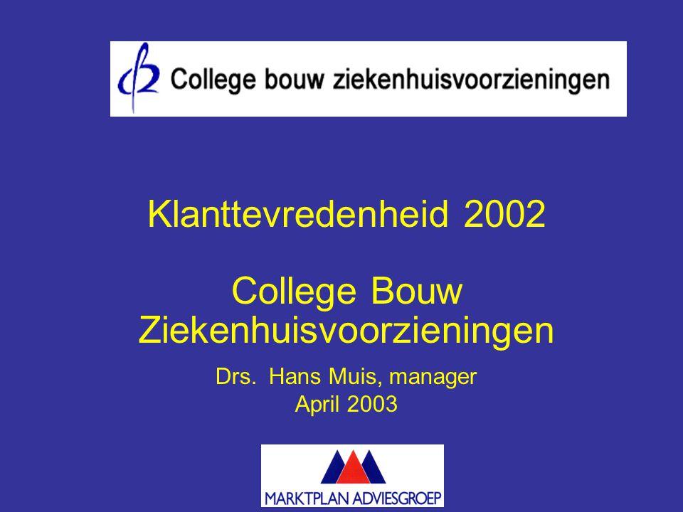 2 - Bouwcollege, # 250028 © Inhoud 1.Doel van het onderzoek 2.
