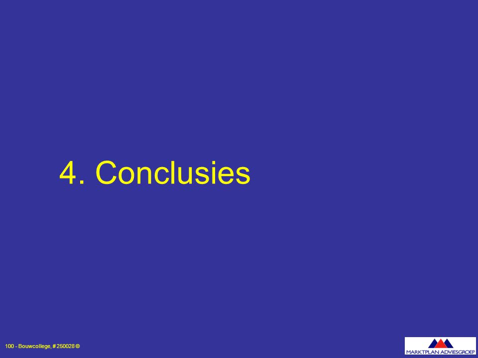 100 - Bouwcollege, # 250028 © 4. Conclusies