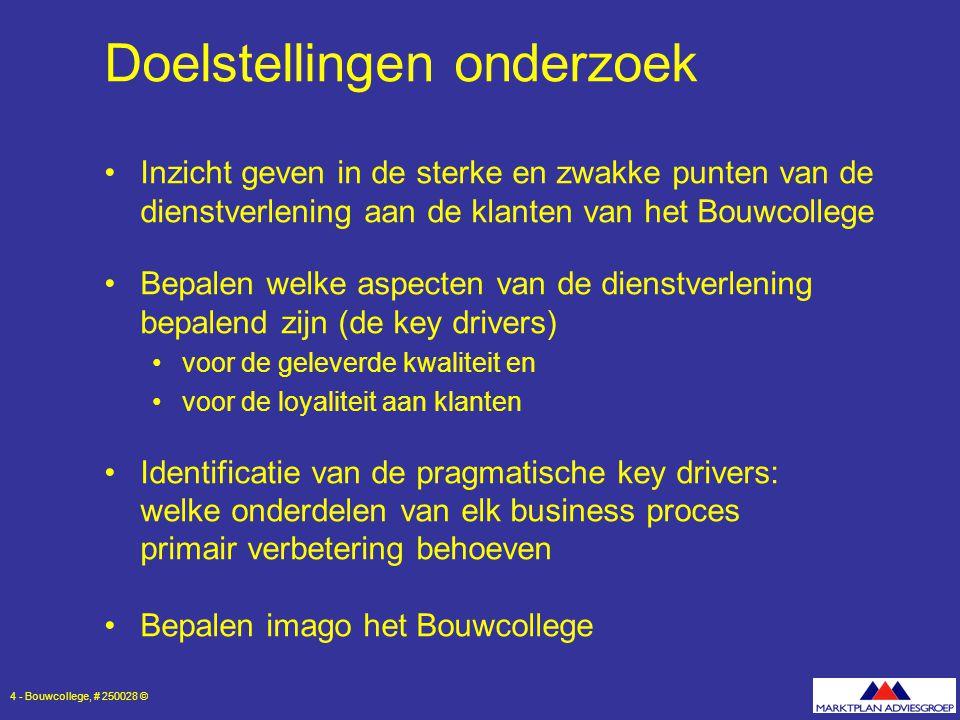 95 - Bouwcollege, # 250028 © % Verbeteren – Gehandicaptenzorg 64 antwoorden door 51 personen Procedures verbeteren Flex.opstelling/minder bureaucrat.