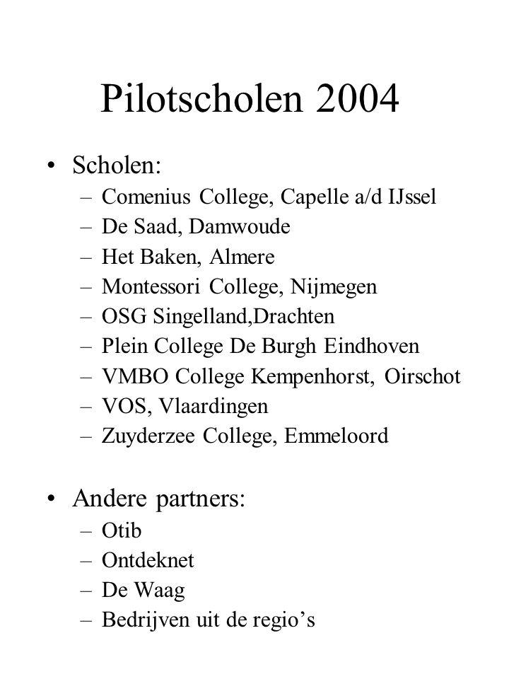 Pilotscholen 2004 Scholen: –Comenius College, Capelle a/d IJssel –De Saad, Damwoude –Het Baken, Almere –Montessori College, Nijmegen –OSG Singelland,Drachten –Plein College De Burgh Eindhoven –VMBO College Kempenhorst, Oirschot –VOS, Vlaardingen –Zuyderzee College, Emmeloord Andere partners: –Otib –Ontdeknet –De Waag –Bedrijven uit de regio's