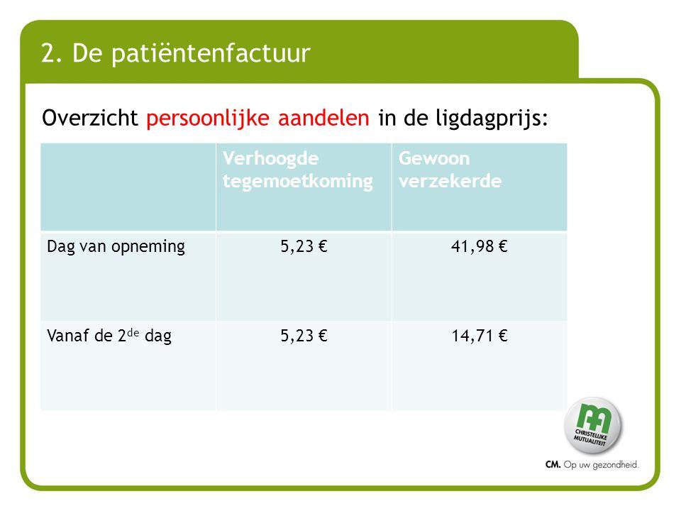 2. De patiëntenfactuur Overzicht persoonlijke aandelen in de ligdagprijs: Verhoogde tegemoetkoming Gewoon verzekerde Dag van opneming5,23 €41,98 € Van