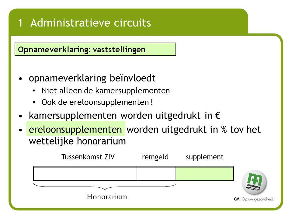 1 Administratieve circuits opnameverklaring beïnvloedt Niet alleen de kamersupplementen Ook de ereloonsupplementen ! kamersupplementen worden uitgedru